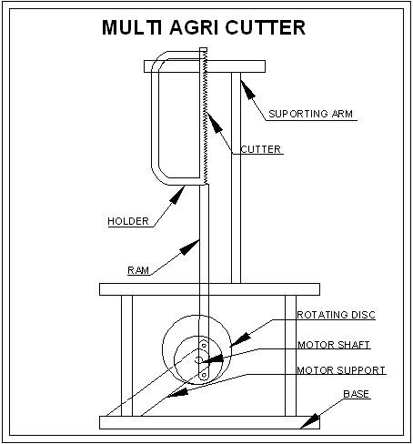 design-and-fabrication-of-grass-cutter-for-agricultural-application