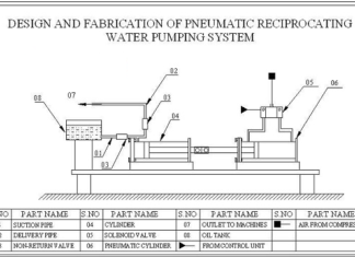 design-and-fabrication-of-pneumatic-reciprocating-water-pumping-system