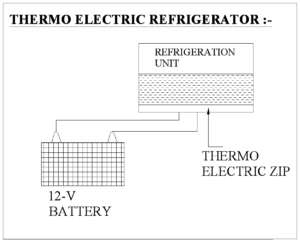 diagram-of-thermoelectric-refrigeration
