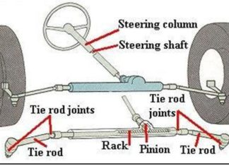 front-wheel-steering-system