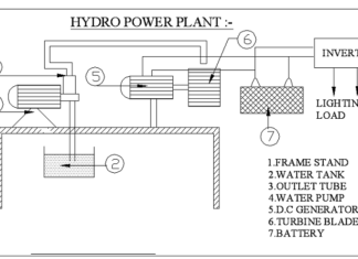 hydro-power-plant-mechanical-project-diagram