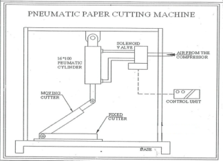 pneumatic-paper-cutting-machine