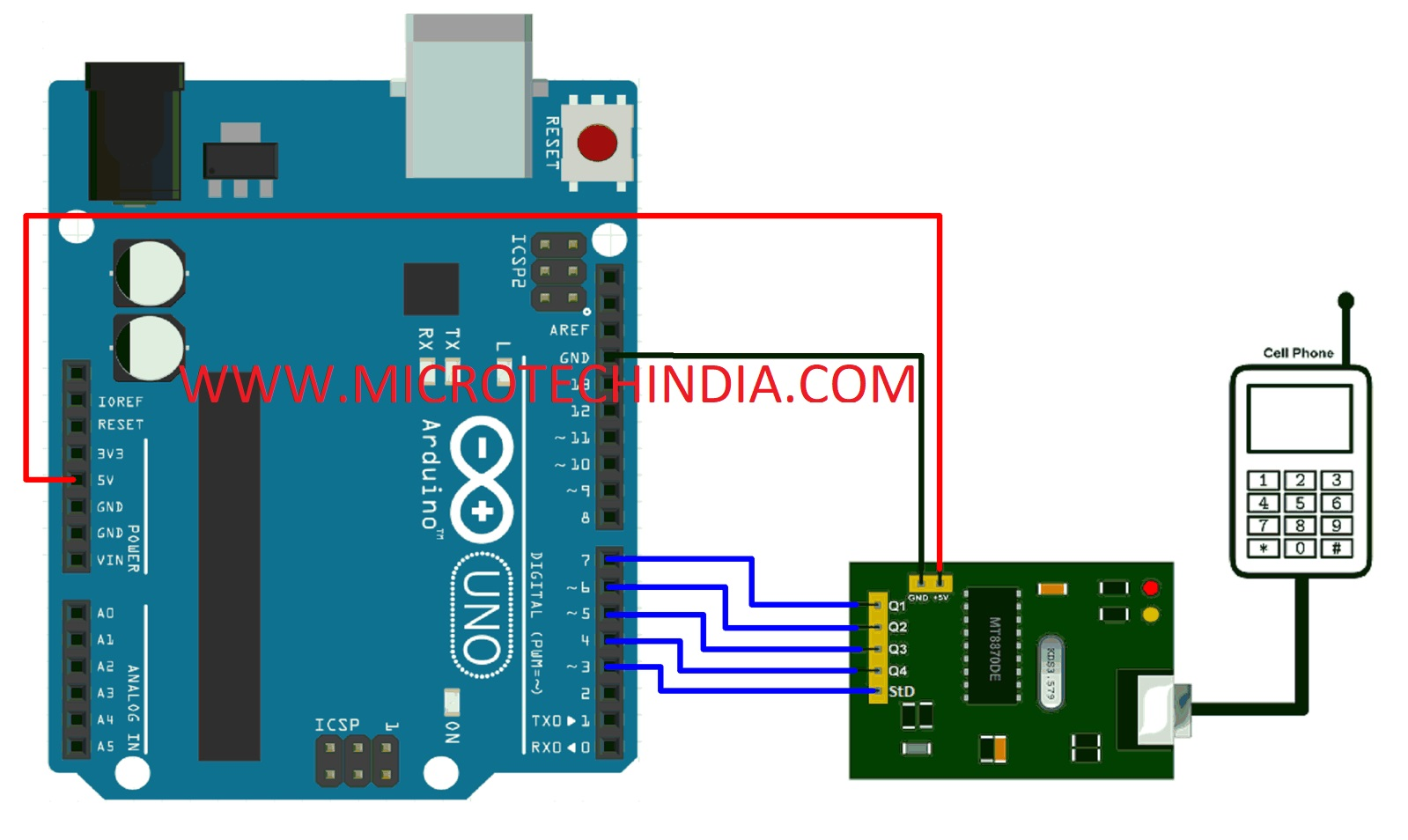 ARDUINO WITH DTMF